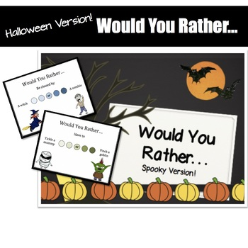 EDITABLE Halloween Activity: Would You Rather