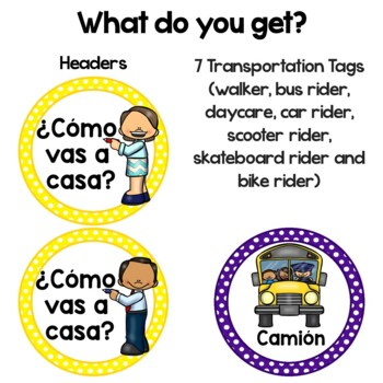 EDITABLE How Do We Go Home? Clip Chart and Transportation Tags In Spanish