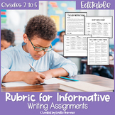 EDITABLE Informative Writing or Explanatory Writing Rubric for Upper Elementary