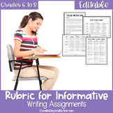 EDITABLE Informative Writing or Explanatory Writing Rubric for Middle School