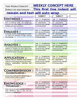EDITABLE Integrated Lesson Designer/Mapper based on Bloom's (unlimited) Plans