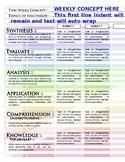 EDITABLE Integrated Lesson Designer/Mapper based on Bloom'