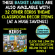 EDITABLE LABELS for BIRD THEME by CLUTTER FREE CLASSROOM