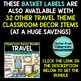 EDITABLE LABELS for TRAVEL THEME by CLUTTER FREE CLASSROOM