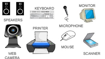 EDITABLE Label the Parts of the Computer