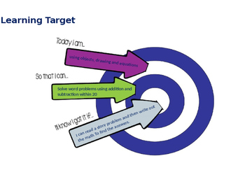EDITABLE Learning Target Template