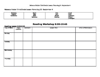 EDITABLE Lesson Paan Template for Workshop Model