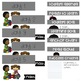 EDITABLE Lesson Pacing PowerPoint Slides