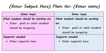 EDITABLE Lesson & Zoning Plans and Goal Posters for Special Ed Paraprofessionals
