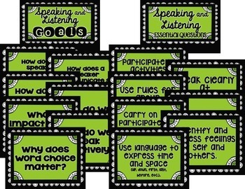 EDITABLE Learning Goals and Essential Questions {Literacy Posters}