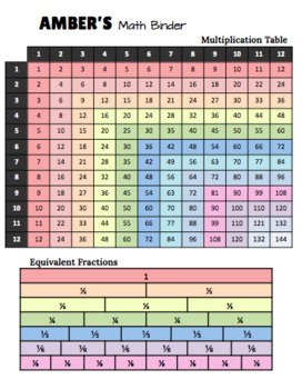 EDITABLE Math Reference Sheet for Binder Covers or Notebooks