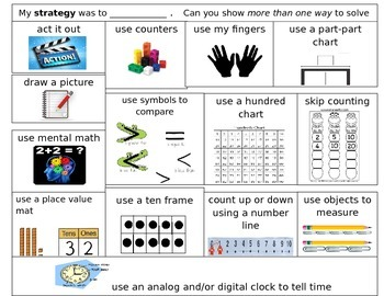 EDITABLE Math Strategy Chart - DELUXE Version
