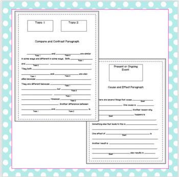 EDITABLE Non-Fiction Paragraph Frames for English Learners!