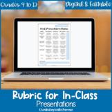 Google Slides™ EDITABLE Oral Presentation Rubric for High School