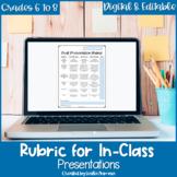 Google Slides™ EDITABLE Oral Presentation Rubric for Middl