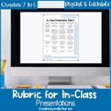 Google Slides™ EDITABLE Oral Presentation Rubric for Upper