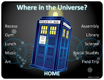 EDITABLE PDF Space Traveler - Where are We Poster and Schedule Cards