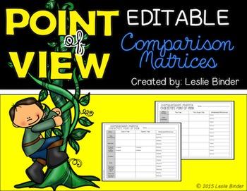 Point of View Comparison Matrix-{Editable}