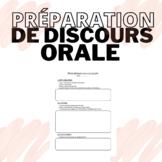 EDITABLE - PRÉPARATION DU DISCOURS ORALE | Graphic organiz