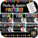 EDITABLE: Parts of Speech Bitmoji Posters!