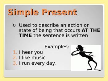 EDITABLE PowerPoint on Verb Tense