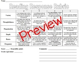 EDITABLE Reading Response Rubric