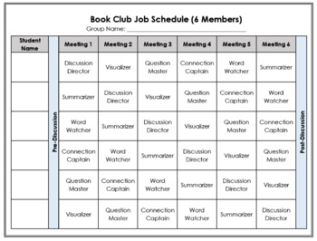 EDITABLE Reading Strategies Book Club Packet for Grades 4-6