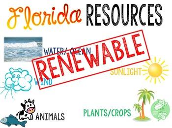 EDITABLE- Renewable Non-Renewable PowerPoint