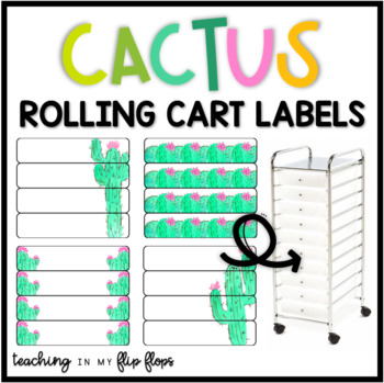 EDITABLE Rolling Cart Labels: CACTUS