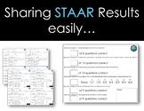 English I/II EOC Result Cards---Make explaining STAAR resu