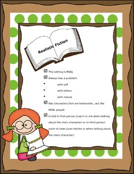 EDITABLE STAAR/Common Core Anchor Charts for Reading
