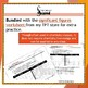 EDITABLE Significant Figures PowerPoint BUNDLED with Worksheet