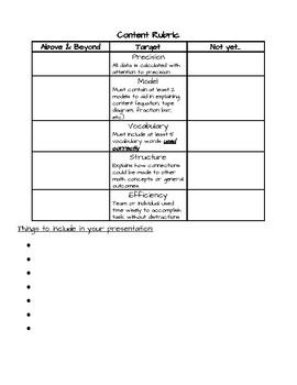 EDITABLE Single-Point Presentation Rubric