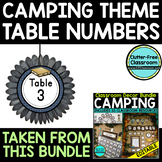 EDITABLE TABLE NUMBERS for CAMPING THEME by CLUTTER FREE C
