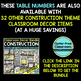 EDITABLE TABLE NUMBERS for CONSTRUCTION THEME by CLUTTER FREE CLASSROOM