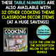EDITABLE TABLE NUMBERS for COOKING THEME by CLUTTER FREE CLASSROOM