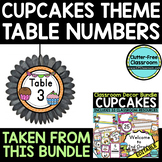 EDITABLE TABLE NUMBERS for CUPCAKES THEME by CLUTTER FREE