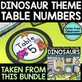 EDITABLE TABLE NUMBERS for DINOSAUR THEME by CLUTTER FREE