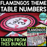 EDITABLE TABLE NUMBERS for FLAMINGO THEME by CLUTTER FREE