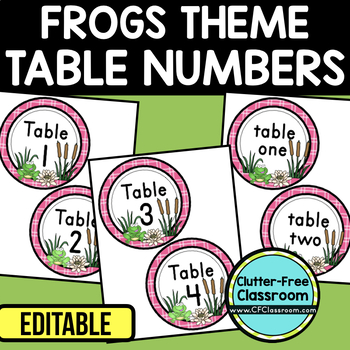 EDITABLE TABLE NUMBERS for FROG THEME by CLUTTER FREE CLASSROOM