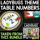 EDITABLE TABLE NUMBERS for LADYBUG THEME by CLUTTER FREE C