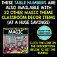 EDITABLE TABLE NUMBERS for MAGIC THEME by CLUTTER FREE CLASSROOM