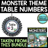 EDITABLE TABLE NUMBERS for MONSTER THEME by CLUTTER FREE C