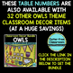EDITABLE TABLE NUMBERS for OWLS THEME by CLUTTER FREE CLASSROOM