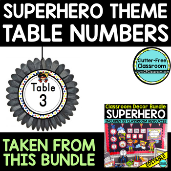 EDITABLE TABLE NUMBERS for SUPERHERO THEME by CLUTTER FREE CLASSROOM
