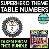 EDITABLE TABLE NUMBERS for SUPERHERO THEME by CLUTTER FREE