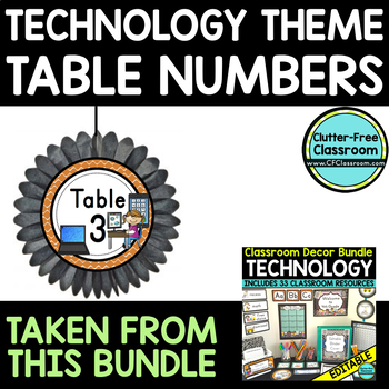 EDITABLE TABLE NUMBERS for TECHNOLOGY THEME by CLUTTER FREE CLASSROOM