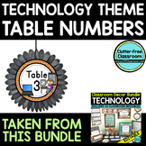 EDITABLE TABLE NUMBERS for TECHNOLOGY THEME by CLUTTER FRE