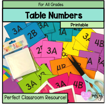 EDITABLE Table/Desk Labels--Perfect for Cooperative Learning & Think Pair Share