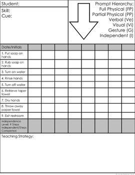 EDITABLE Task Analysis Data Sheets